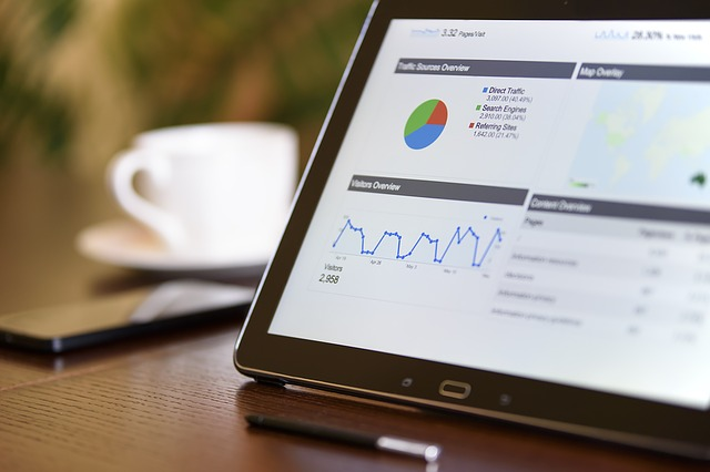 Les avantages d'utiliser le logiciel de Marketing